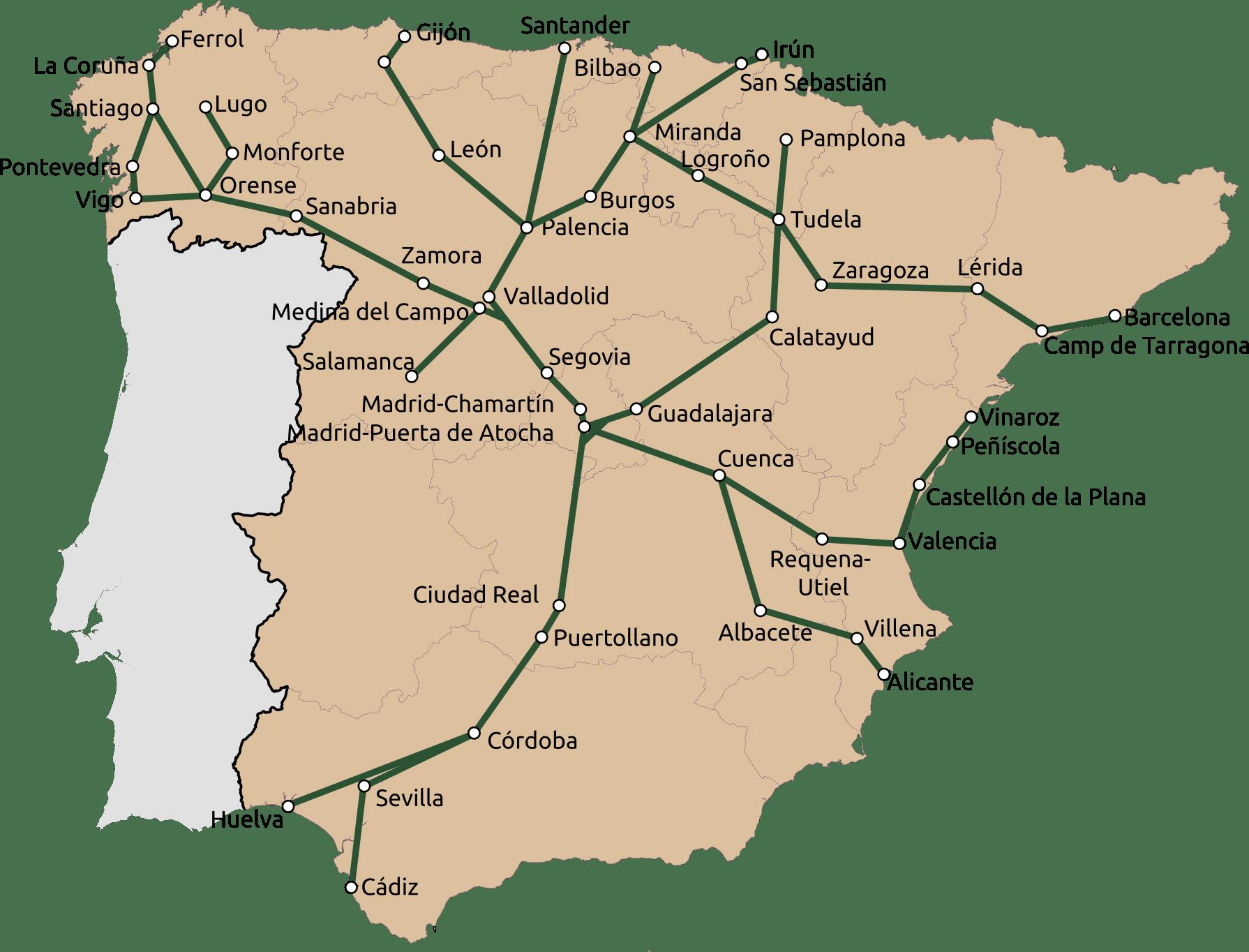 Red de trenes Renfe Alvia