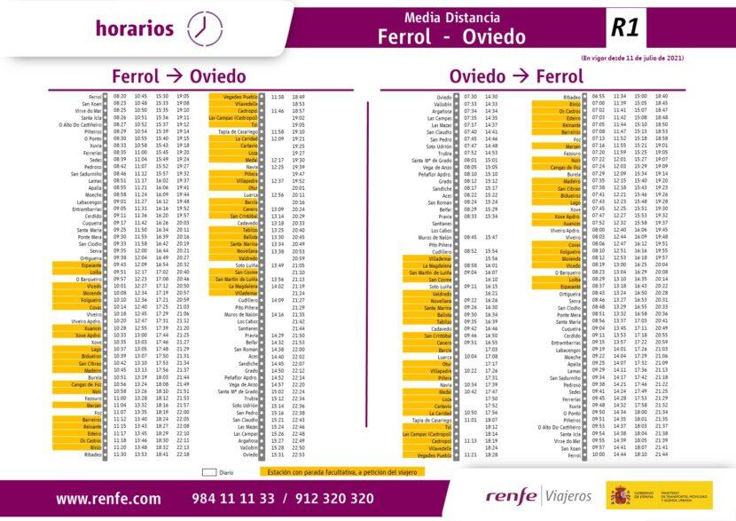 Horarios de la línea R1 de Media Distancia entre Ferrol y Oviedo